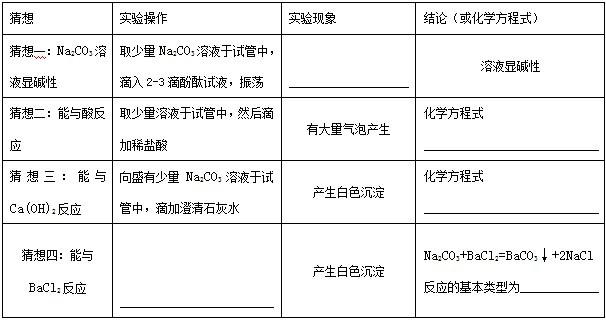 2010年四川省达州市初中招生考试化学试题-中jj体检高中图片